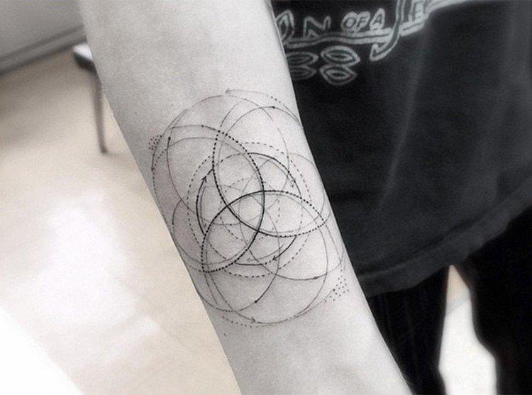 Signification du tatouage géométrique cercle