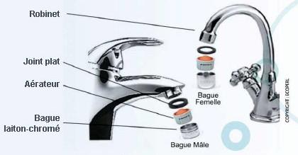 Mousseur pour robinet