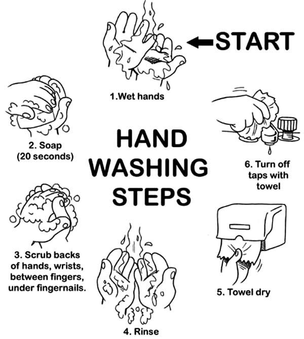 Étapes de lavage des mains imprimables