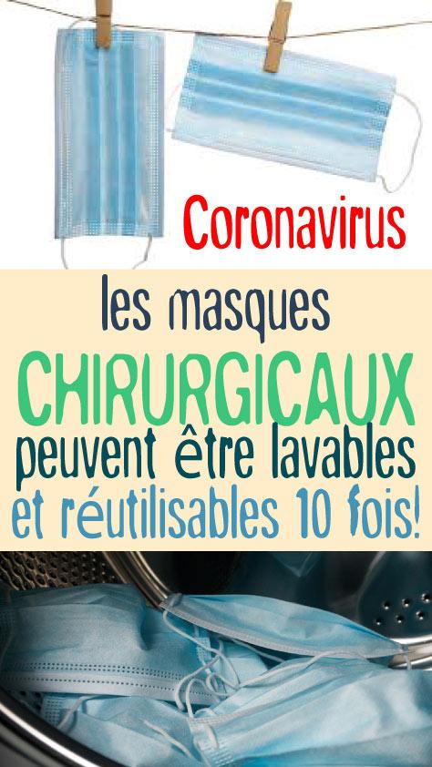 Coronavirus : les masques chirurgicaux peuvent être lavables et réutilisables 10 fois!