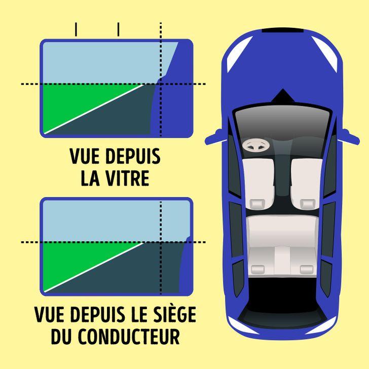 Régler le rétroviseur côté conducteur
