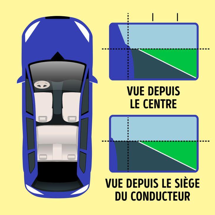 Régler le rétroviseur côté passager